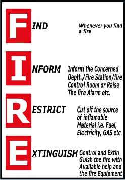 Find Inform Restrict Extinguish
